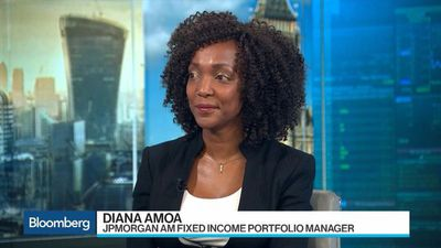 JPMorgan's Amoa Expects a 50 Basis Point Cut from Fed