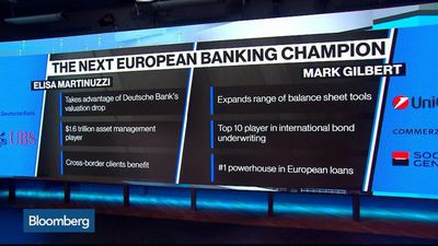 What Would a European Banking Champion Look Like?