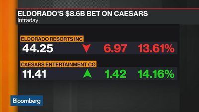 Deals Report: Eldorado-Caesars Merger, Bristol-Myers to Divest Celgene Drug