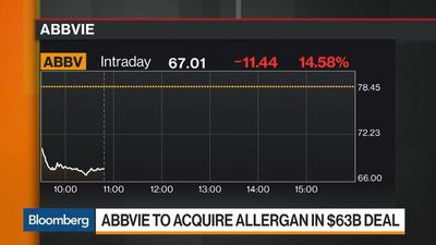 AbbVie May Not Get All of Allergan for Antitrust Reasons, Argus Analyst Toung Says