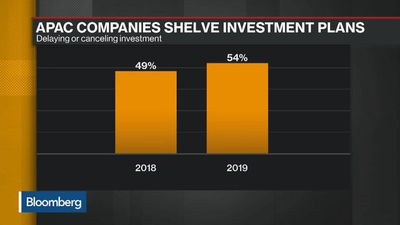 Trade War Hitting Investment Plans of Businesses in Asia Pacific