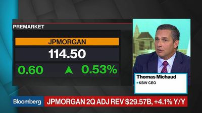 JPMorgan Tops Q2 Revenue, Cuts Net Investment Income Outlook