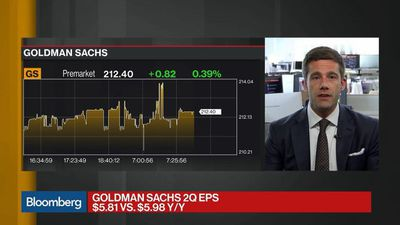 Goldman Sachs Beats Q2 Equities Trading Revenue Estimate