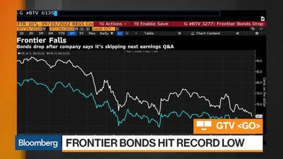 Why Frontier Bonds Are Leading High-Yield Market Declines