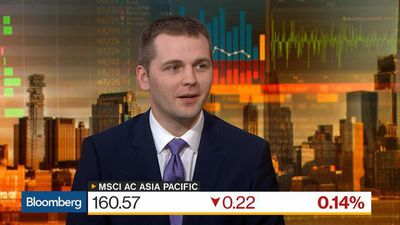 RegentAtlantic's Kapyrin Sees a Continued Rally in Risk Assets