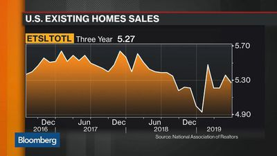 NYC Area Home Prices in Correction Mode: Halstead CEO