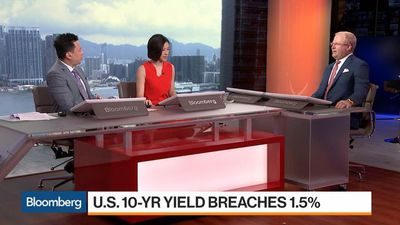 Time to Get Into Chinese Bonds, Says UBS's Briscoe