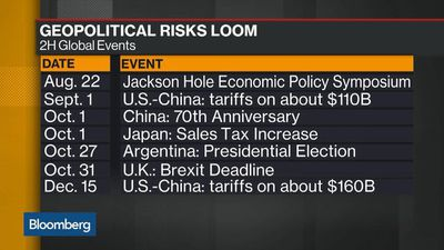 Markets Brace for Geopolitical Risks in 4Q
