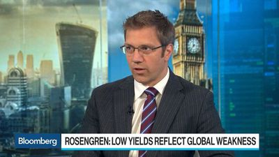 Fed Doesn't Want to Do What Market Implies, RBC's Schaffrik Says