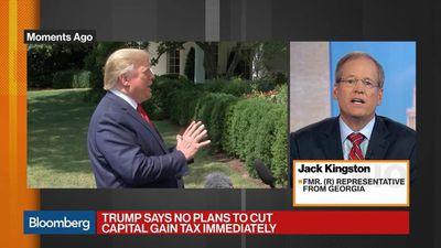 Indexing the Capital Gains Tax Would Stimulate the Economy, Says Kingston