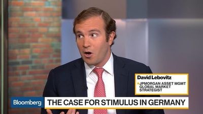 Eurozone Fiscal Stimulus Would Go a Long Way, JPM's Lebovitz Says