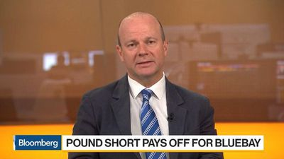 Sterling Short Became a Less Attractive Position: BlueBay's Riley