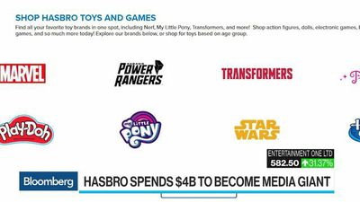 Hasbro to Buy Peppa Pig Producer Entertainment One in $4B Deal