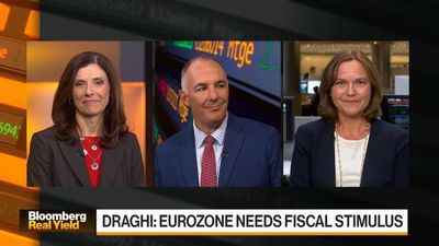 The ECB Cuts Rates, Restarts QE & Pushes for Fiscal Policy