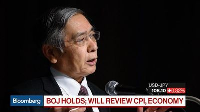 BOJ Holds Rates, Will Review CPI, Economy