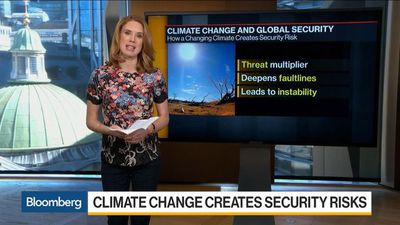 How Climate Change Creates Global Security Risks
