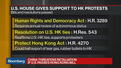 China Threatens Retaliation if U.S. Passes Hong Kong Bill