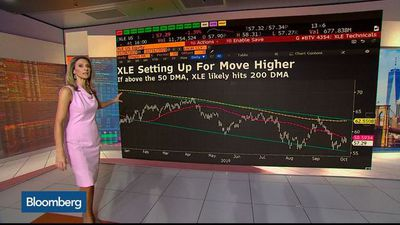 Bloomberg Market Wrap 10/16: XLE Set to Move Higher, Chip Stocks, Sterling
