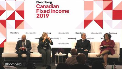 Canadian Investors Discuss Market Outlook & Recession Odds