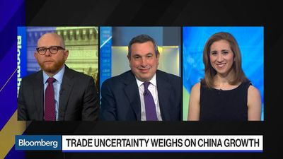 Trade Uncertainty Weighs on China Growth