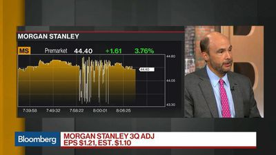 Financials Remain Cheap, Says CIBC's Donabedian