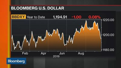 Citi's Wieting: We're Certainly Not Dollar Bulls From These Levels