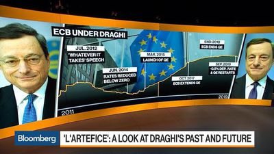 A Look at Draghi's Past and Future