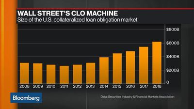 CLO Market Flashes Warning Signs for Debt-Laden Companies
