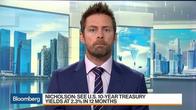 If U.S. Avoids Recession, Yield Curve May Steepen, Says Bank of Singapore's Nicholson