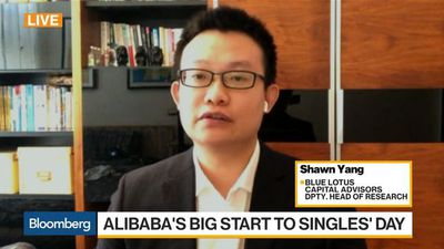 Alibaba Is Taking Share From Offline Markets, Says Blue Lotus's Yang