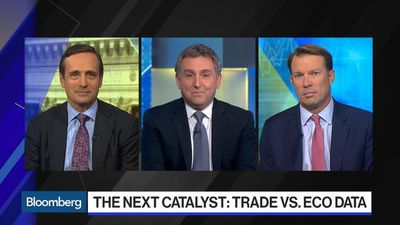Is Recent Risk Rally Underpinned by Trade or Economic Data?