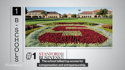 Stanford Tops Ranking of U.S. B-Schools, Dartmouth Drops to Second Spot