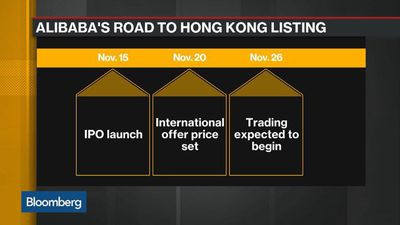 Alibaba Kicks Off Hong Kong Offering