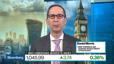 BNP Paribas AM Sees Trade as Most Important Issue for EM