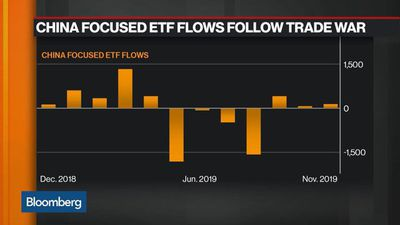 How the U.S.-China Trade War Impacts ETFs