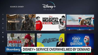 Disney+ Is a 'Home Run,' Wedbush's Ives Says