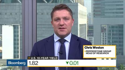 No Conviction on Buying Treasuries Right Now, Says Pepperstone's Weston