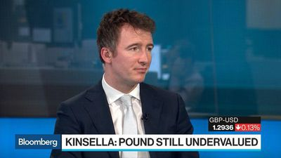 Pound Won't Change Much Until After Election, Says Kinsella