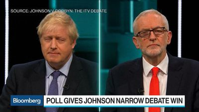 Did the Johnson-Corbyn Debate Impact Polls?