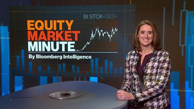 Bloomberg Intelligence's 'Equity Market Minute' 11/20/2019