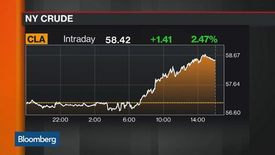 Bloomberg Markets Wrap 11/21: S&P Falls Again, Crude Climbs to Two-Month High