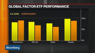 Why Quality ETFs Are Doing So Well Lately