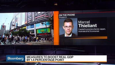 Capital Economics's Thieliant Expects Japan's Economy to Shrink Next Year