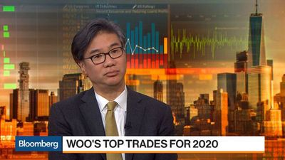 Top Trade Recommendations for 2020 From BofA Merrill's David Woo