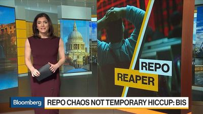 Repo Chaos Not Temporary Hiccup: BIS