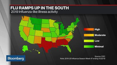 Early Flu Season Cases Much Higher Than Average: Johns Hopkins