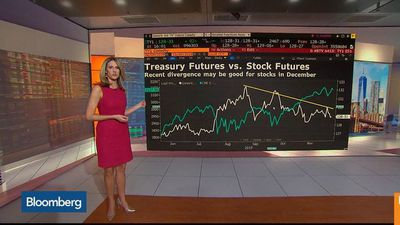 Bloomberg Market Wrap 12/9: Treasury Futures, India Stocks, Slack