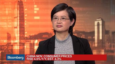 China's November CPI Hits 7-Year High as Pork Prices Surge