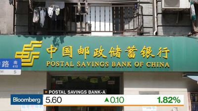China Postal Bank's Debut Meets Tepid Demand