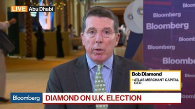 Markets Need a Clean Brexit, Says Atlas Merchant Capital's Diamond